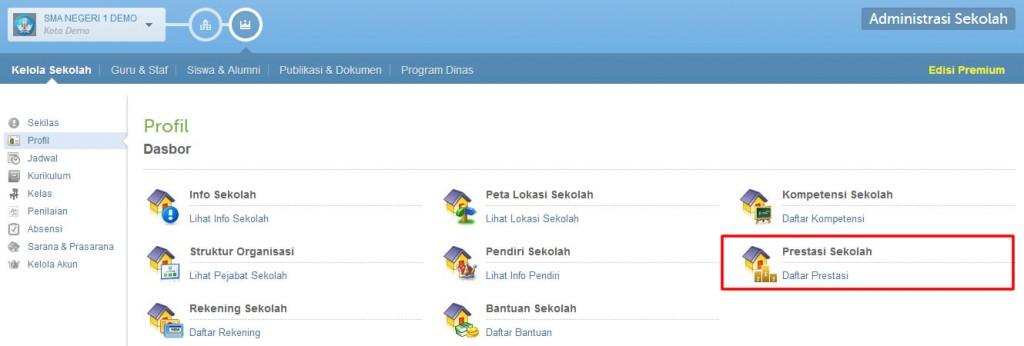Prestasi Sekolah Dasbor