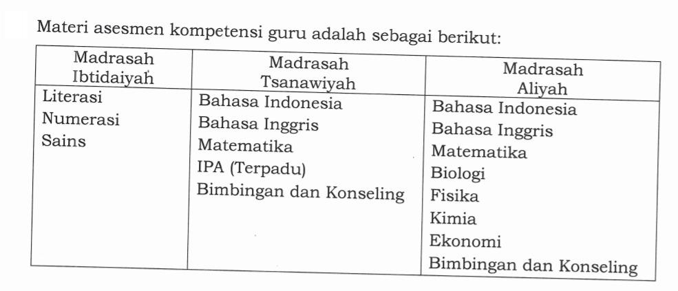mapel-akg